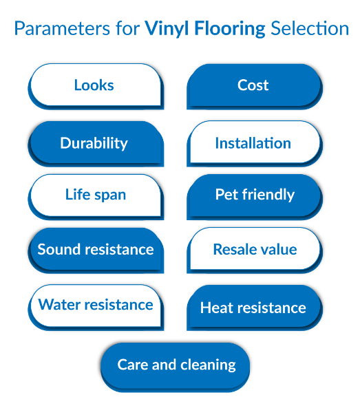 Parameters for Vinyl Flooring Selection
